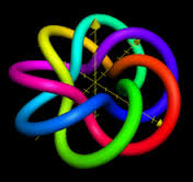 topologia figure nello spazio
